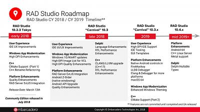 Click image for larger version.  Name:roadmap.jpg Views:11 Size:77.4 KB ID:7958